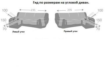 Как определить угол дивана правый или левый?