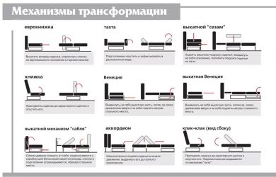 Какие бывают механизмы раскладывания диванов?