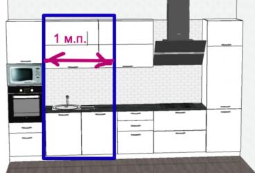 Что значит погонный метр кухни?