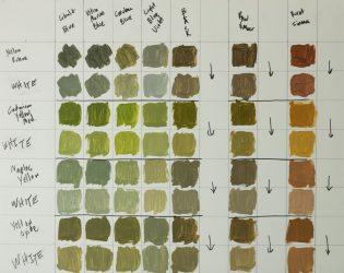 Как получить фисташковый цвет при смешивании красок?