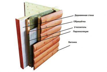 Крепление блокхауса к брусовой стене по утеплителю