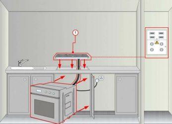 Как правильно установить газовую плиту на кухне?